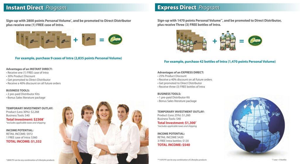 lifestyles compensation plan