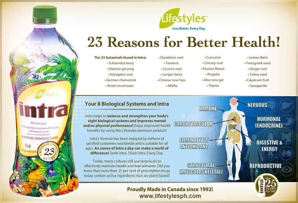Intra Juice Cardiolife NutriaPlus FibreLife Lifestyles