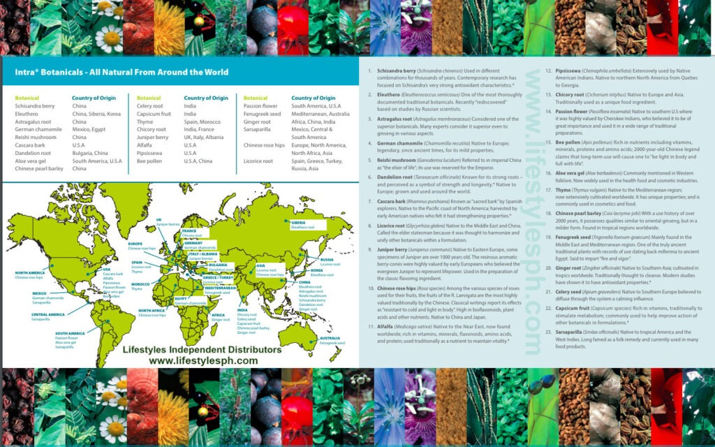 23 herbal botanical lifestyles intra
